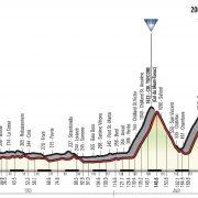 Giro d'Italia 2018 – Vooruitblik etappe 20