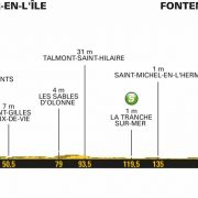 Tour de France 2018 – Favorieten etappe 1