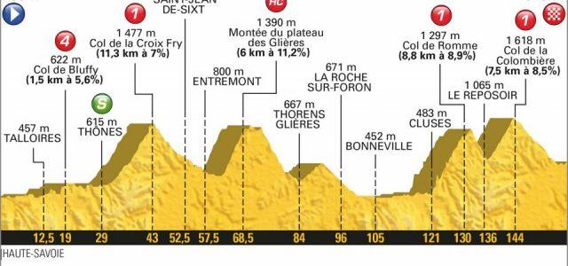 tour de france 10. etappe