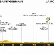 Tour de France 2018 – Favorieten etappe 2