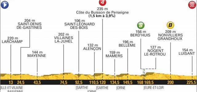 Tour de France 2018 – Favorieten etappe 7