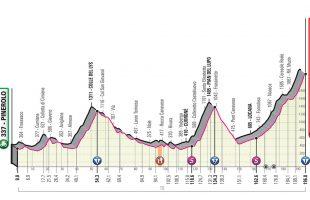 Giro 2019 - Etappe 13
