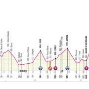 Giro d'Italia 2019 – Favorieten etappe 16