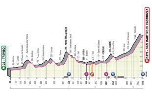 Giro 2019 - Profiel etappe 19