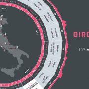Giro d'Italia 2019 Tip 5: Amaro Antunes