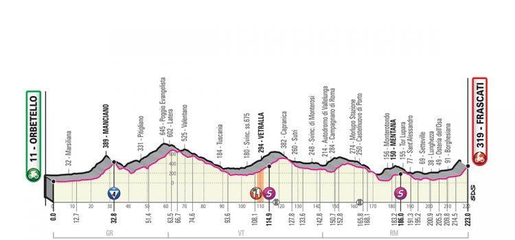 Giro d'Italia 2019 – Favorieten etappe 4