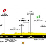 Tour de France 2019 – Favorieten etappe 1