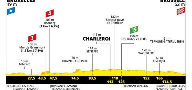 Tour de France 2019 – Favorieten etappe 1