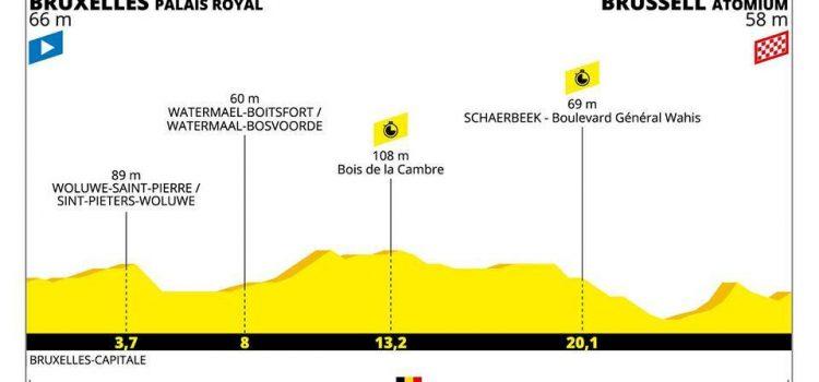 Tour de France 2019 – Favorieten etappe 2 (ploegentijdrit)