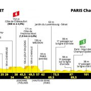 Tour de France 2019 – Favorieten etappe 21