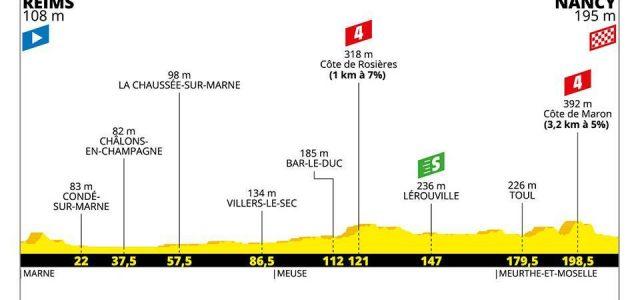Tour de France 2019 – Favorieten etappe 4
