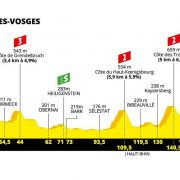 Tour de France 2019 – Favorieten etappe 5