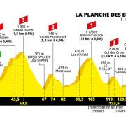 Tour de France 2019 – Favorieten etappe 6