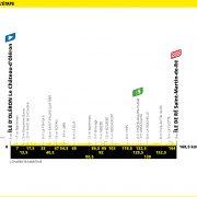 Tour de France 2020 – Favorieten etappe 10