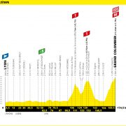 Tour de France 2020 – Favorieten etappe 15