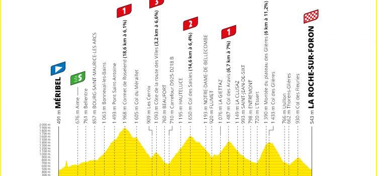 Tour de France 2020: Favorieten etappe 18