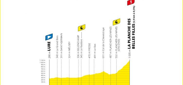 Tour de France 2020: Favorieten etappe 20