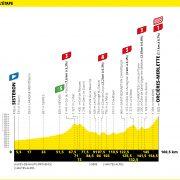 Tour de France 2020 – Favorieten etappe 4
